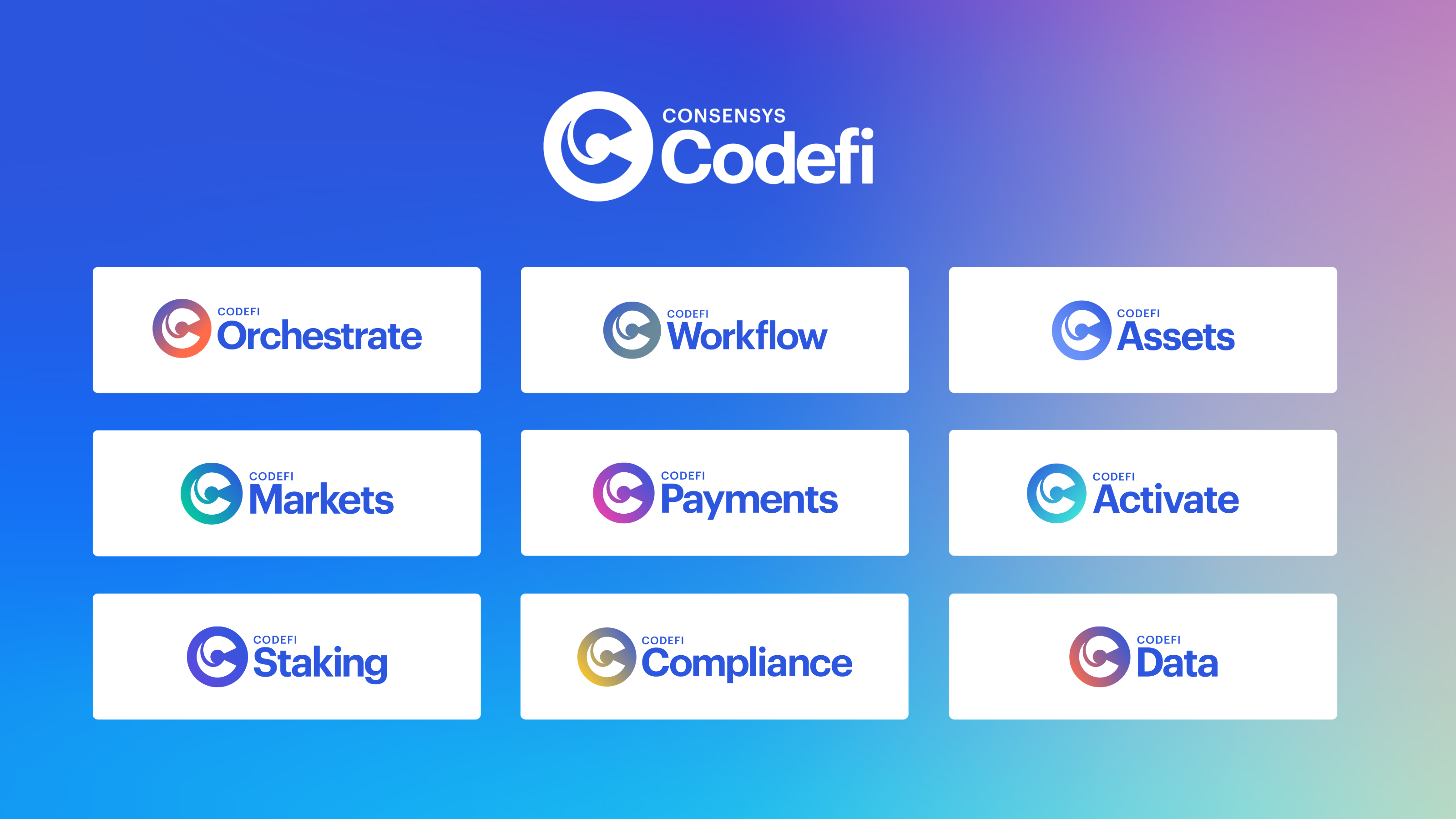What is the Codefi Blockchain Application Suite?   ConsenSys Codefi   ConsenSys