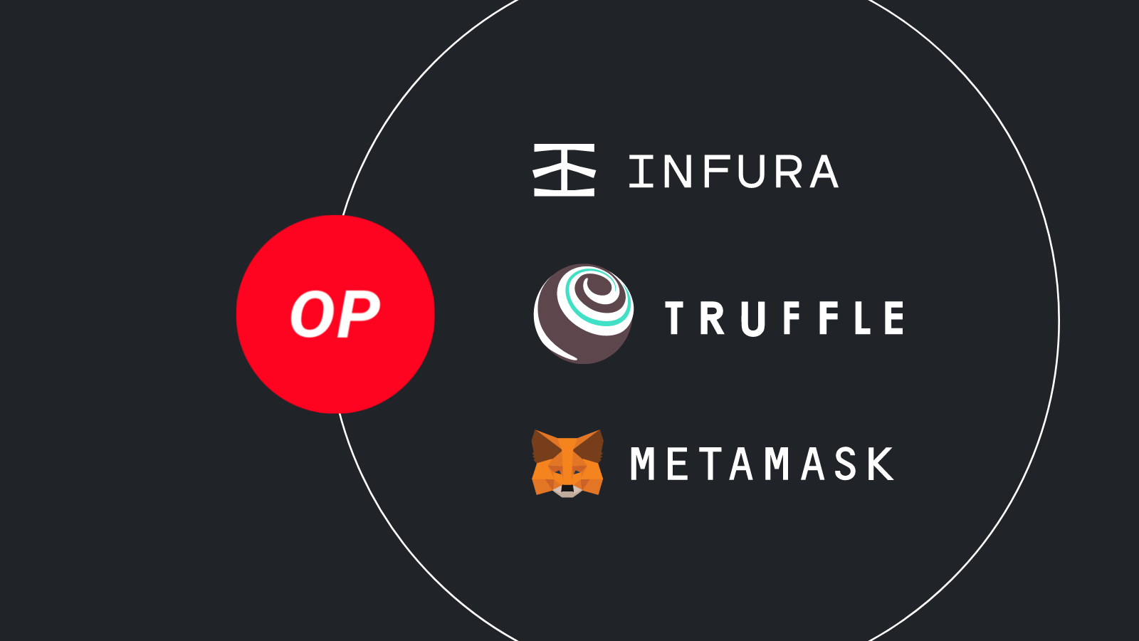 Infura, Truffle, and MetaMask To Support Optimism   ConsenSys